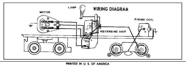 Lionel Army Engine  44