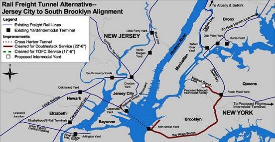 NYC cross-harbor