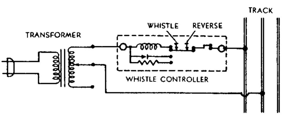 Diagram  Lionel Postwar Wiring Diagrams Full Version Hd Quality Wiring Diagrams