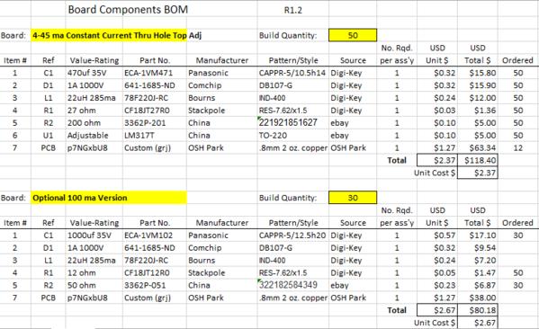 BOM Snip 01-27-19