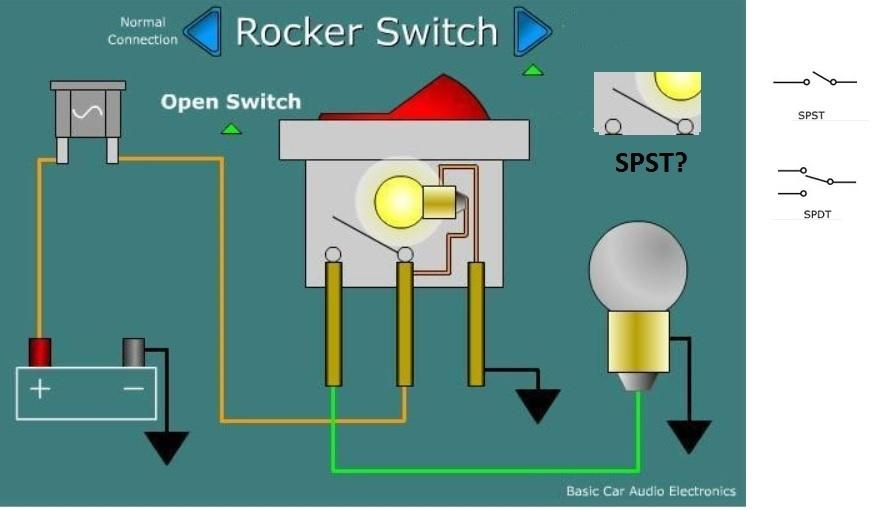 Question about these SPDT switches | O Gauge Railroading On Line Forum