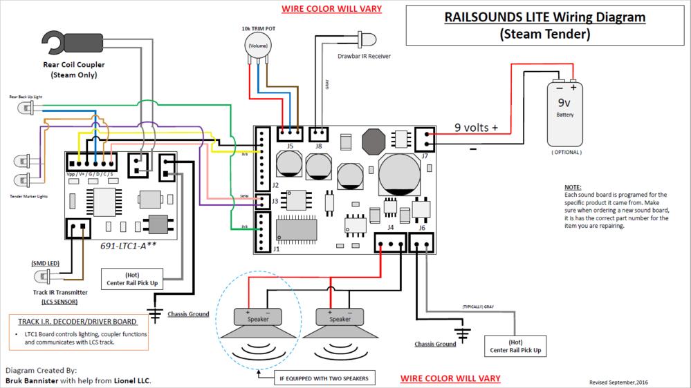 Lionel Whistle Tender Wiring Diagram from ogrforum.ogaugerr.com