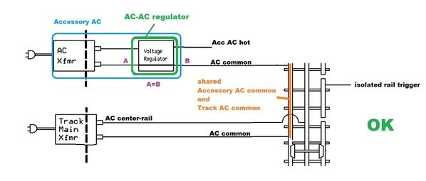 ac ac common