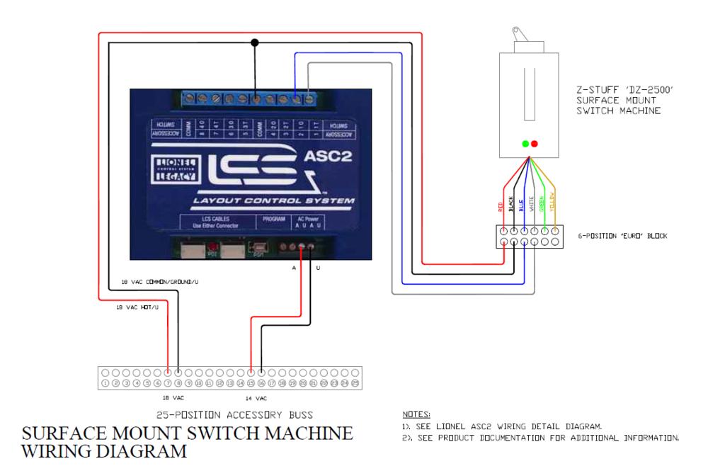 2003 ezgo txt wiring diagram ezgo gas wiring diagram