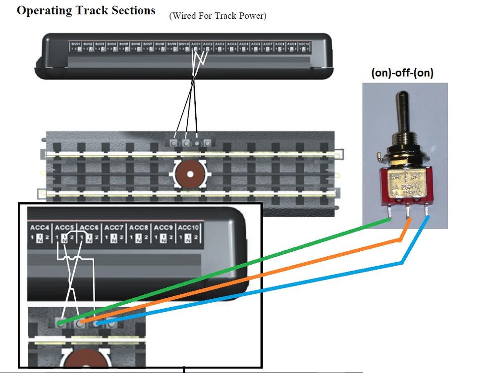 mth dcs wiring mth o scale buildings