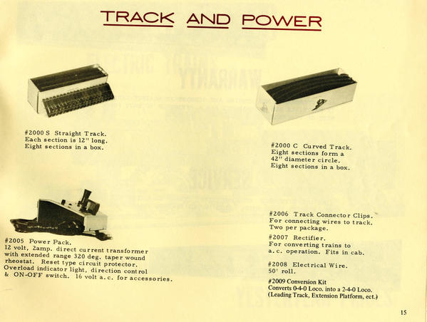 CMC track page