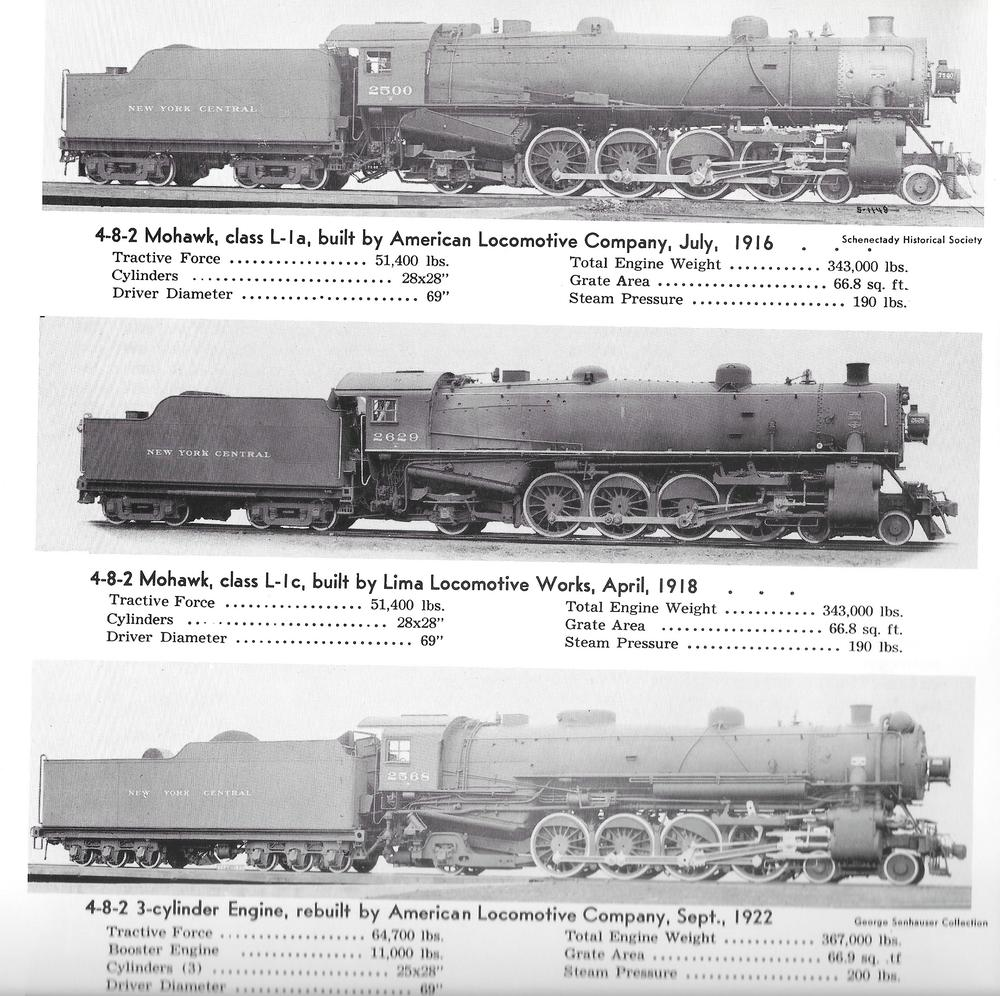 Mohawk 4 mohawks we need from mr lionel and mr mth o gauge railroading  at cita.asia