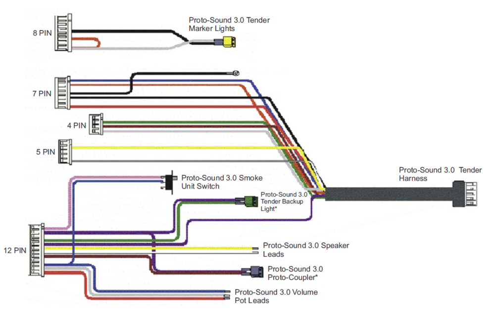 PS3 Steam Upgrade Kit   O Gauge Railroading On Line Forum
