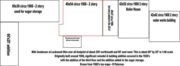 Lockwood milk footprint 2