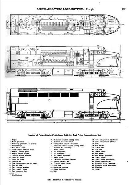 Baldwin Sharknose Diesel