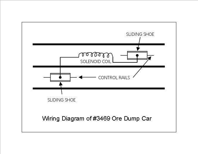 Lionel Postwar Side Dump Car Issue Was Need Schematic O Gauge Railroading On Line Forum