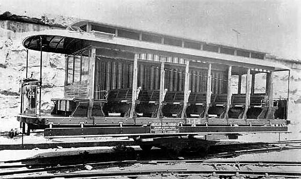 Wilmington City Railway