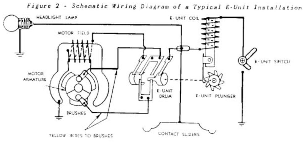 Lionel Engine Wiring Diagram | Wiring Diagram on