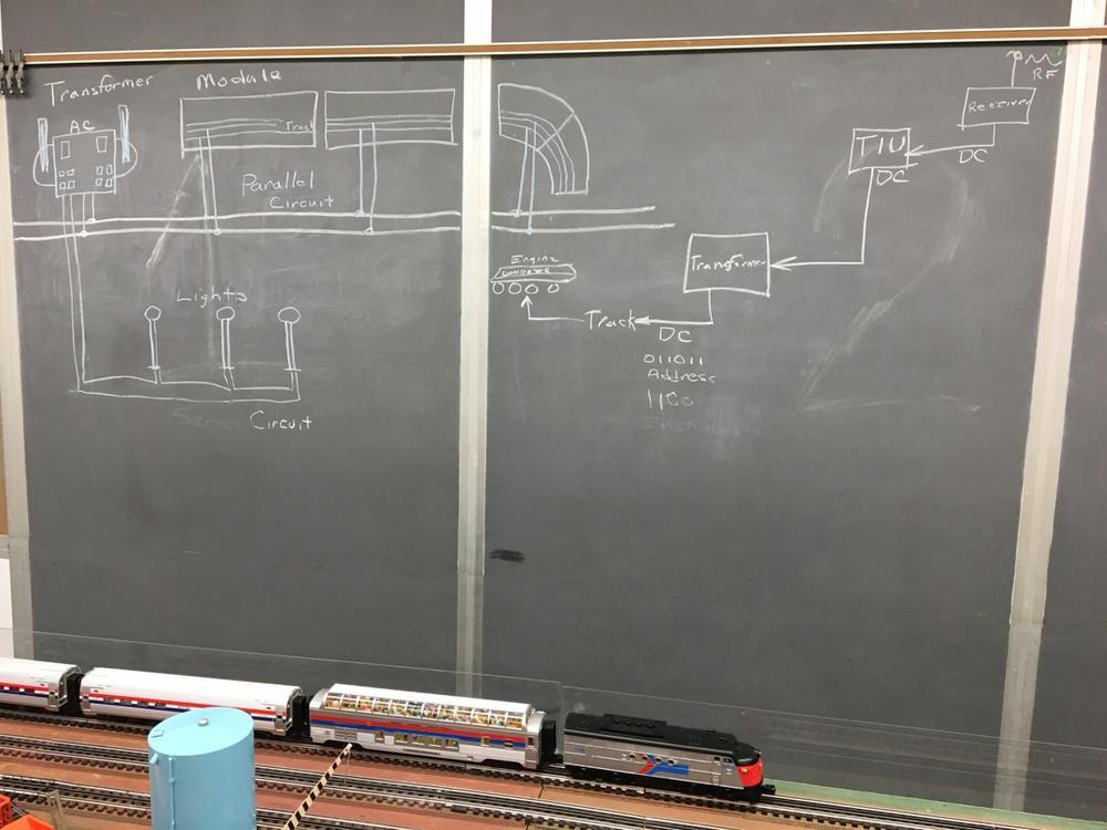 elementary school report  day 2