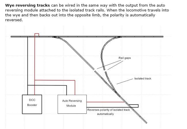 Reverse Loop Track Wiring Dcc | Wiring Diagram on locomotive engineering drawings, locomotive sketches, locomotive tools, locomotive lights, locomotive electrical, locomotive maintenance, locomotive assembly, locomotive parts, locomotive dimensions, locomotive suspension, locomotive battery, locomotive operating manuals, locomotive repair, locomotive technical drawings,