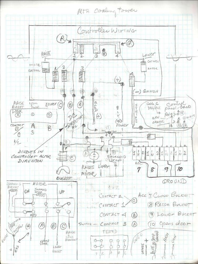 lionel uncoupler wiring diagrams
