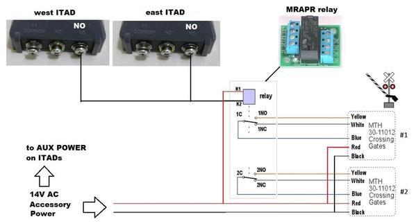 azatrax dual itad to crossing gates