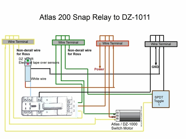 Connecting Signals to Turnouts rev 3 - 13