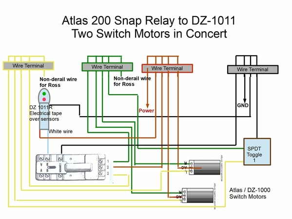 Connecting Signals to Turnouts rev 3 - 14