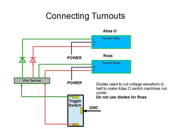 Connecting Signals to Turnouts rev 1 - 02