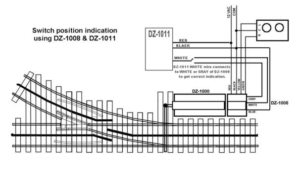 DZ-1008 and DZ-1011 indicator