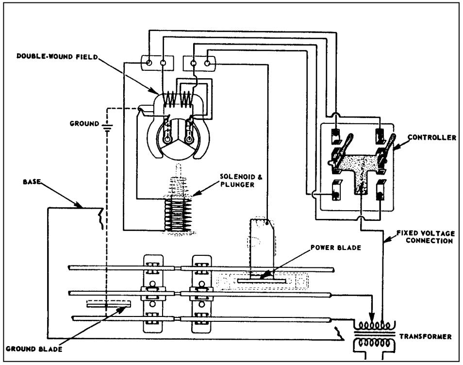 Lionel 497 Wiring Diagram - Wiring Diagram Post on