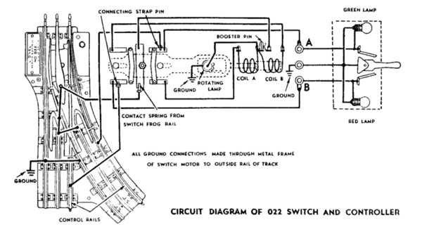 however, it looks like the 497 controller was based on the 1121 controller: