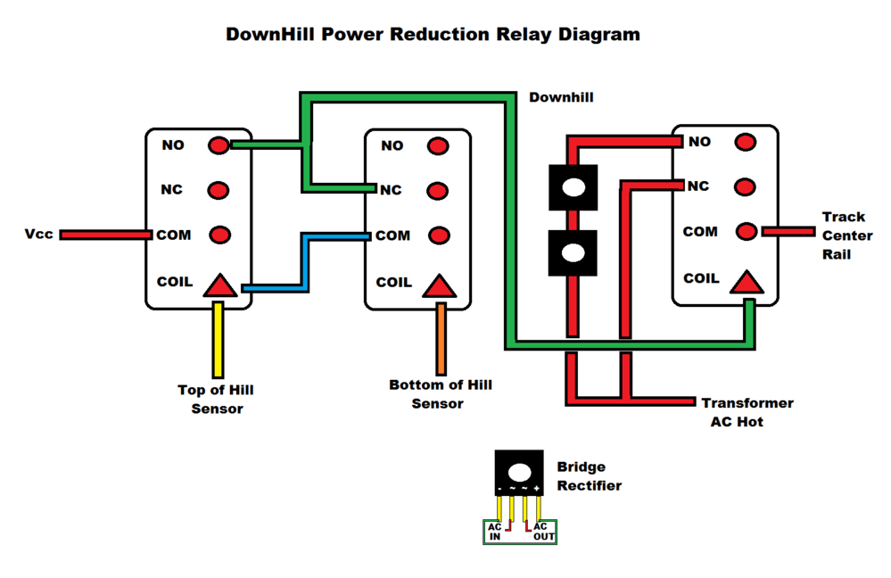 Seep pm1 wiring diagram flickr photo sharing data set seep pm1 wiring diagram flickr photo sharing images gallery diodes to slow down hill speed o gauge railroading on line forum rh ogrforum ogaugerr com asfbconference2016 Gallery