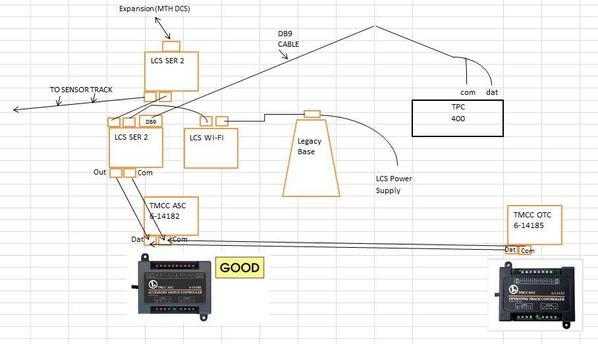 Diagram of current hook up.