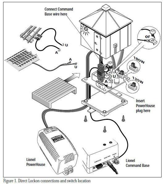 lionel lockon wiring