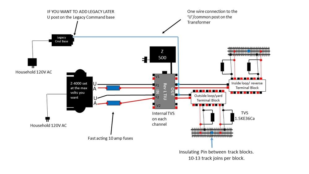 Layout Wiring Help