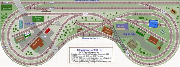 M716-01-Chippewa-Central-V1d