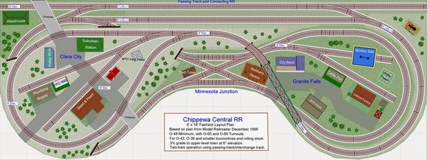M716-01-Chippewa-Central-V1e