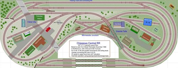 M716-01-Chippewa-Central-V1f