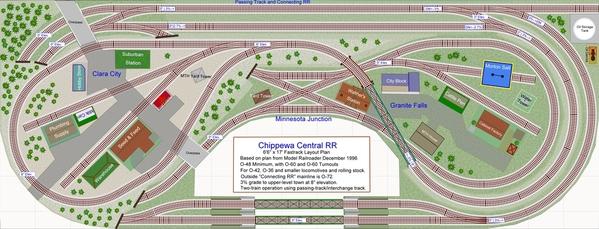 M716-01-Chippewa-Central-V1g