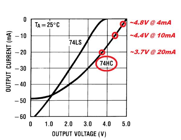 74hc output load line