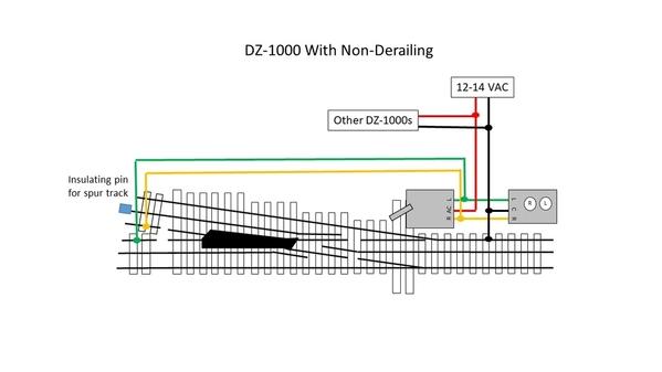 DZ-1000 non-derailing
