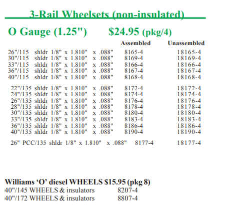 nwsl 3R wheels catalog page