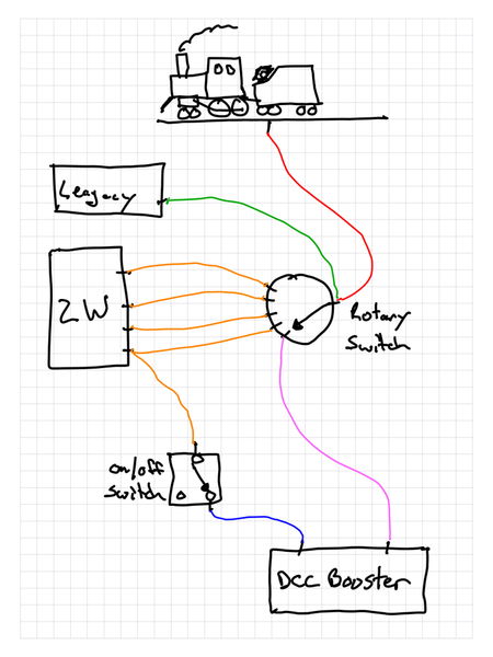 wiring layout for legacy and dcc