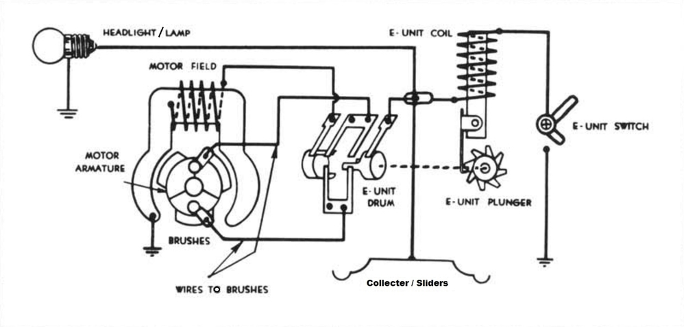 1962 Lionel Train Motor Wiring Diagram | Wiring Diagram on fuse box diagram, bmw 325i diagram, headlight socket diagram, 2008 chevy impala transmission diagram, 2007 mazda 6 headlight diagram, headlight assembly, 2000 nissan maxima hoses diagram, international 4700 fuse panel diagram, headlight wire harness, headlight cover, 2007 escalade parts diagram, radio shack rheostat diagram, headlight repair, headlight connector diagram, ignition diagram, headlight harness diagram, switch diagram, circuit diagram, headlight parts diagram, sc300 engine bay diagram,