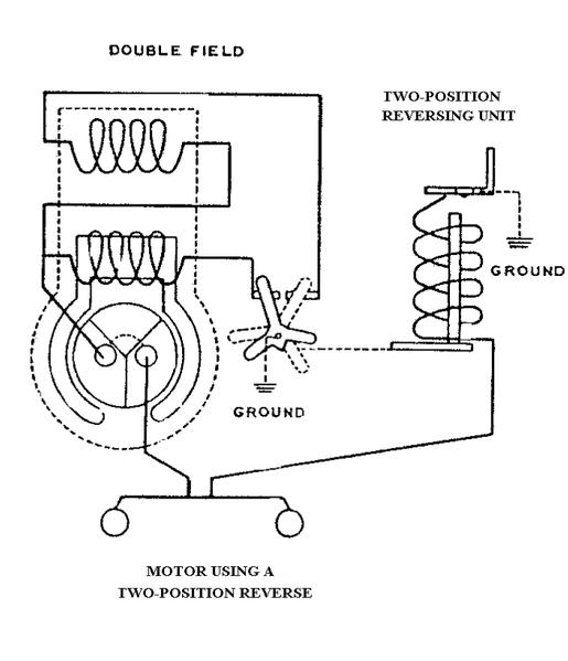 2 Position E-Unit Reverse