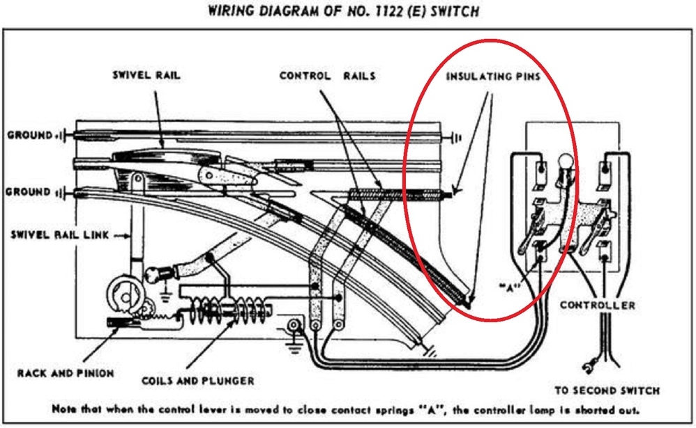 lionel wiring schematics wiring schematics diagram lionel 1122e switch wiring browse data wiring diagram lionel gateman wiring lionel wiring schematics