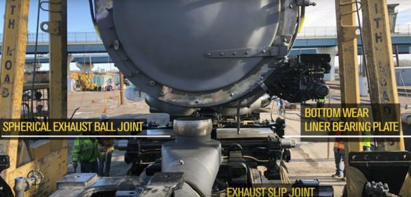 6 Spherical Exhaust