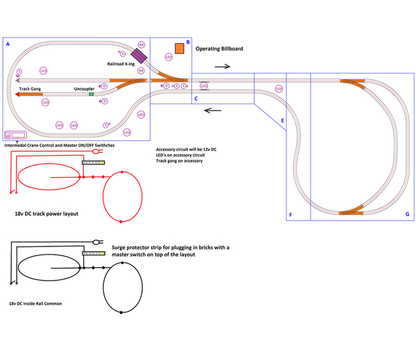 Wiring The Layout For The Study