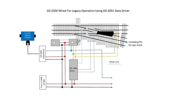 LegacySER2-DZ-2001-DZ2500