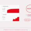 Screenshot_2019-03-12 Frontier Internet Speed Test Tool