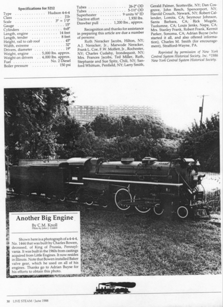 Live steam article 1988