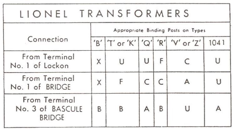Lionel Postwar  313 Bascule Bridge