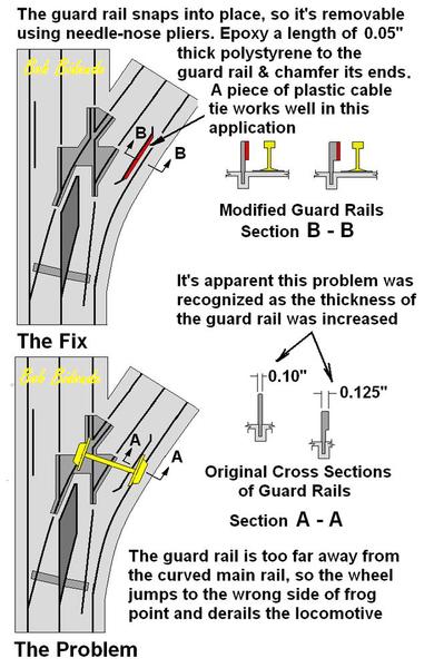 Switch Guard Rail Mod