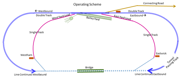 Operating Scheme Line Drawing